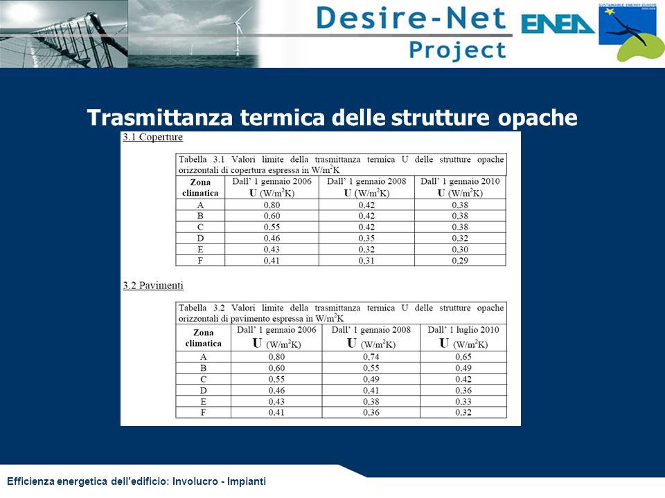 Trasmittanza termica delle strutture opache orizzontali o inclinate