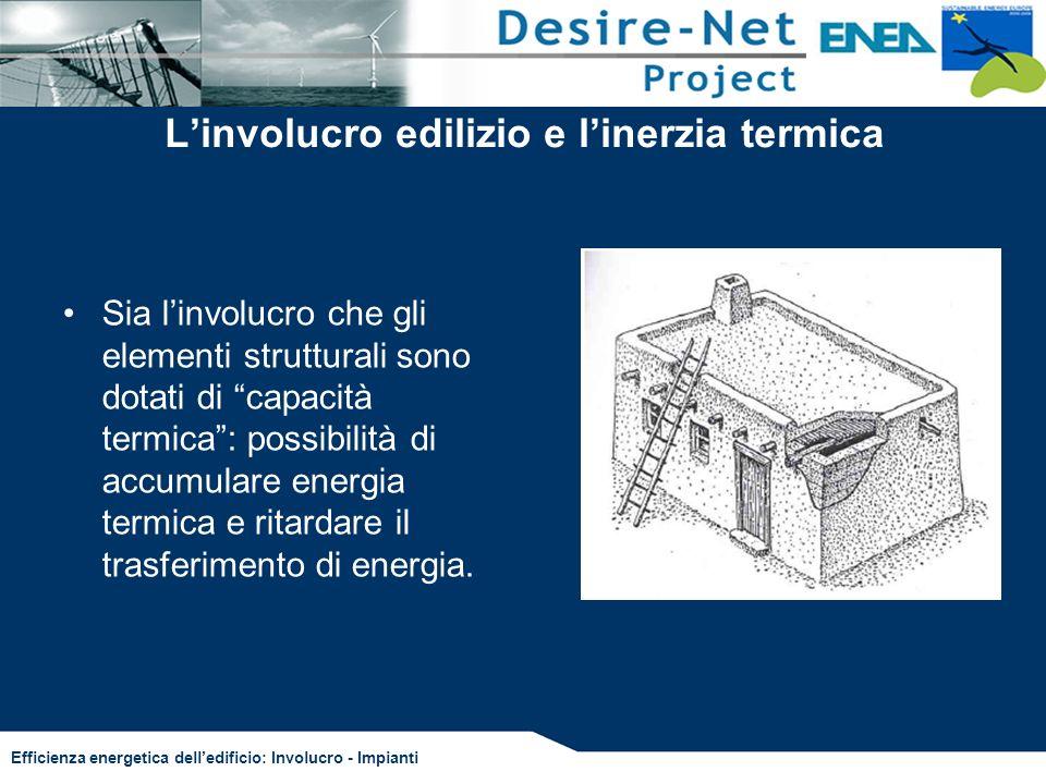 L'involucro edilizio e l'inerzia termica