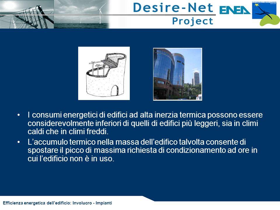 I consumi energetici di edifici ad alta inerzia termica possono essere considerevolmente inferiori di quelli di edifici più leggeri, sia in climi caldi che in climi freddi.