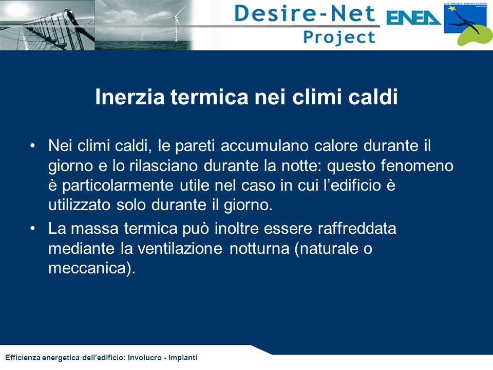 Inerzia termica nei climi caldi