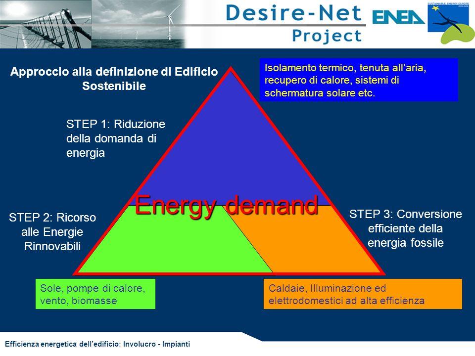 Approccio alla definizione di Edificio Sostenibile