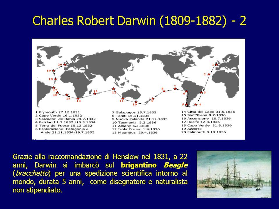 Charles Robert Darwin (1809-1882) - 2