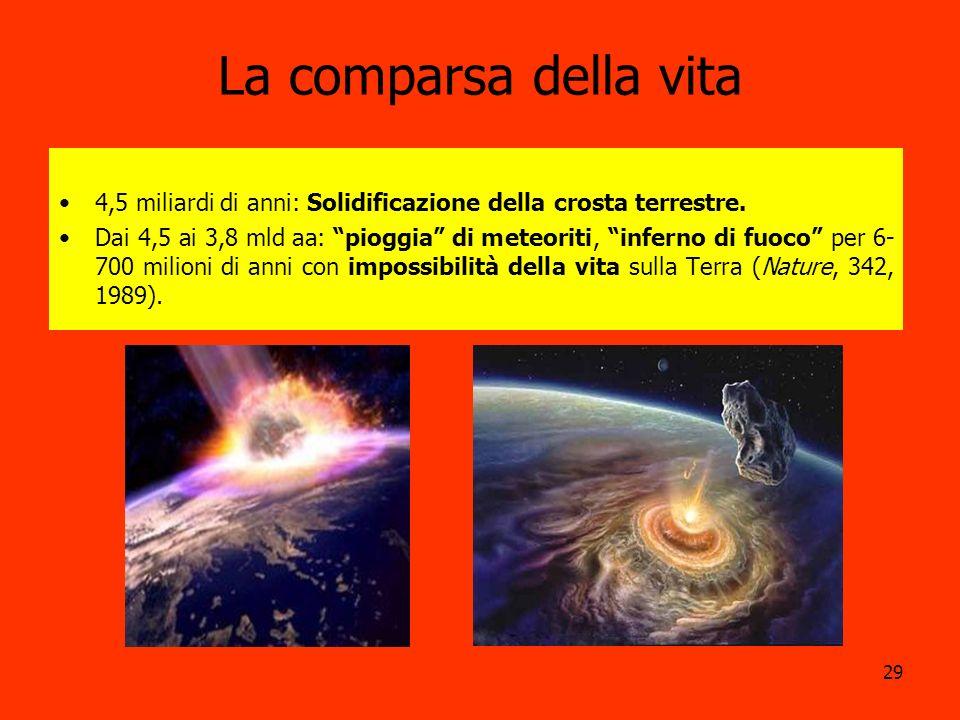 La comparsa della vita4,5 miliardi di anni: Solidificazione della crosta terrestre.