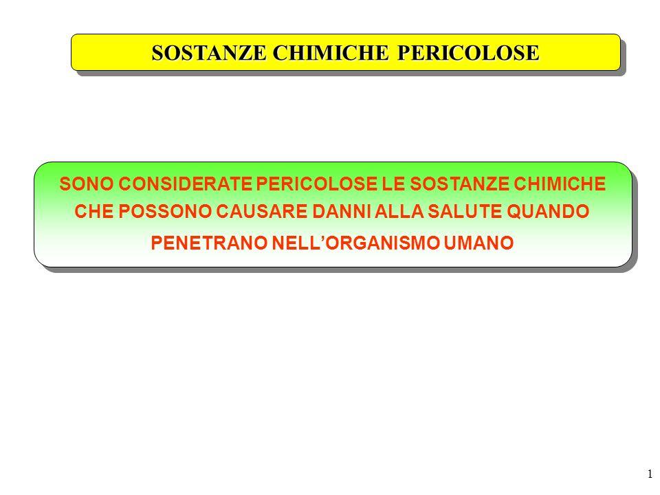 SOSTANZE CHIMICHE PERICOLOSE
