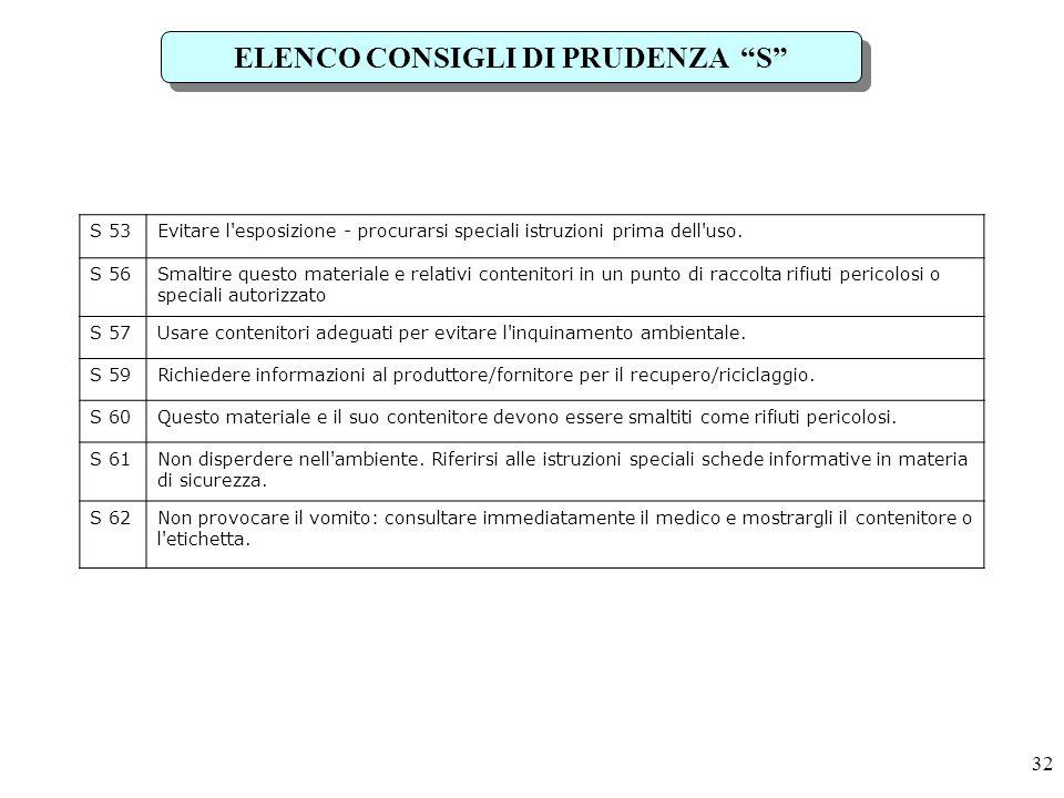 ELENCO CONSIGLI DI PRUDENZA S