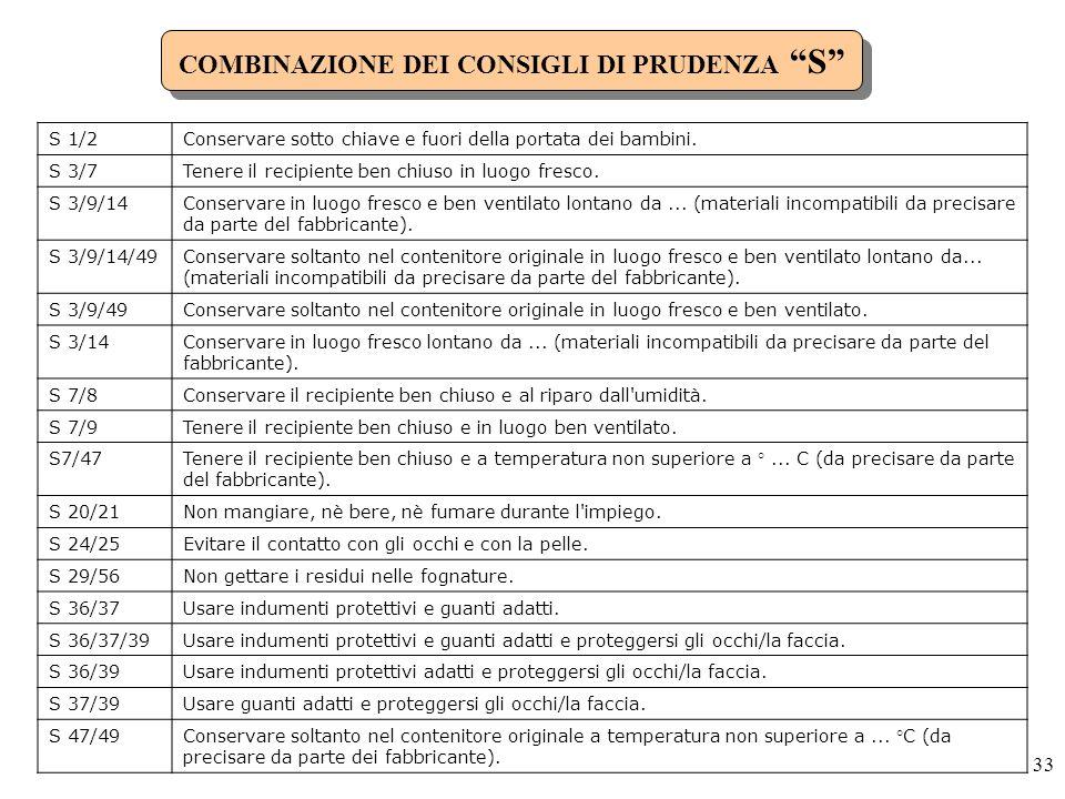 COMBINAZIONE DEI CONSIGLI DI PRUDENZA S