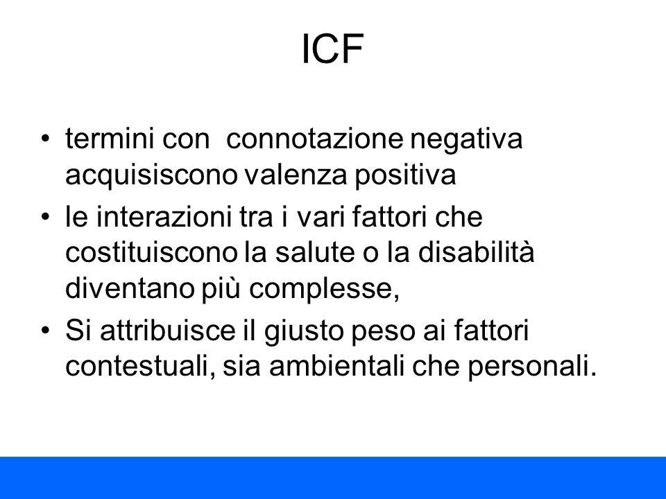 ICF termini con connotazione negativa acquisiscono valenza positiva