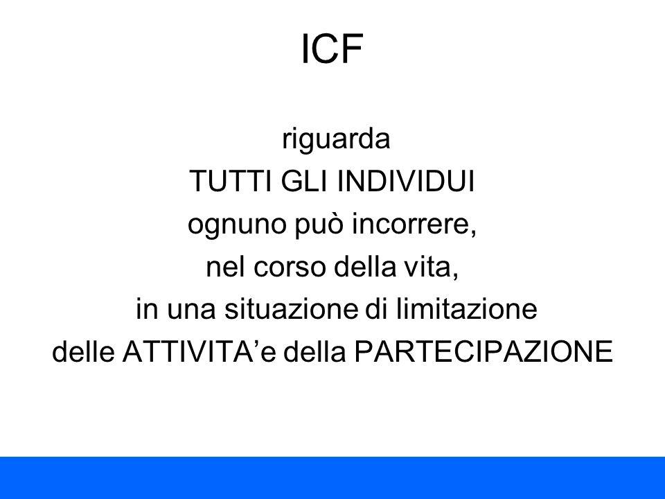 ICF riguarda TUTTI GLI INDIVIDUI ognuno può incorrere,