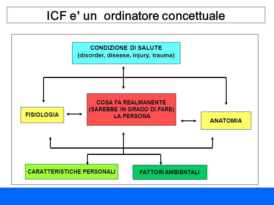 ICF e' un ordinatore concettuale