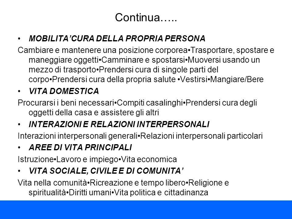 Continua….. MOBILITA'CURA DELLA PROPRIA PERSONA