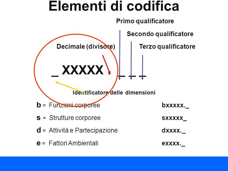 Elementi di codifica _ XXXXX . _ _ _ Primo qualificatore