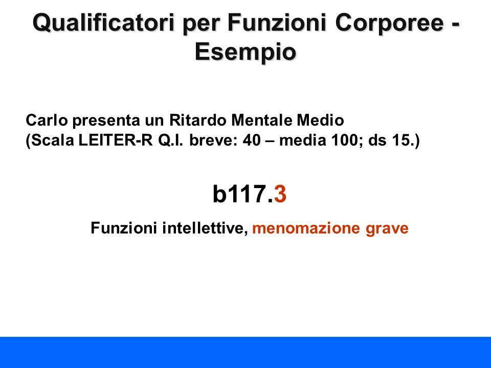 Qualificatori per Funzioni Corporee - Esempio b117.3