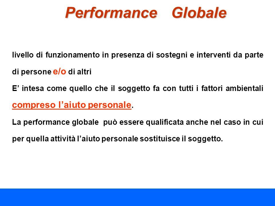Performance Globale livello di funzionamento in presenza di sostegni e interventi da parte di persone e/o di altri.