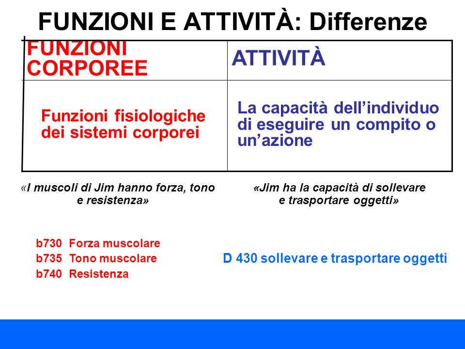 FUNZIONI E ATTIVITÀ: Differenze