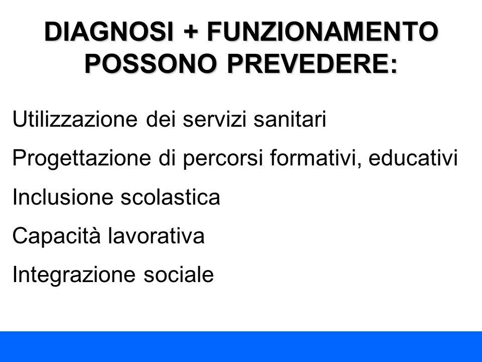 DIAGNOSI + FUNZIONAMENTO POSSONO PREVEDERE: