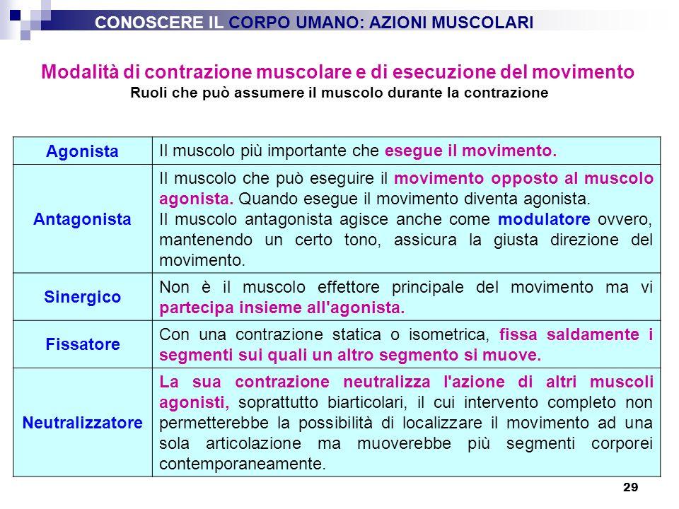 Modalità di contrazione muscolare e di esecuzione del movimento