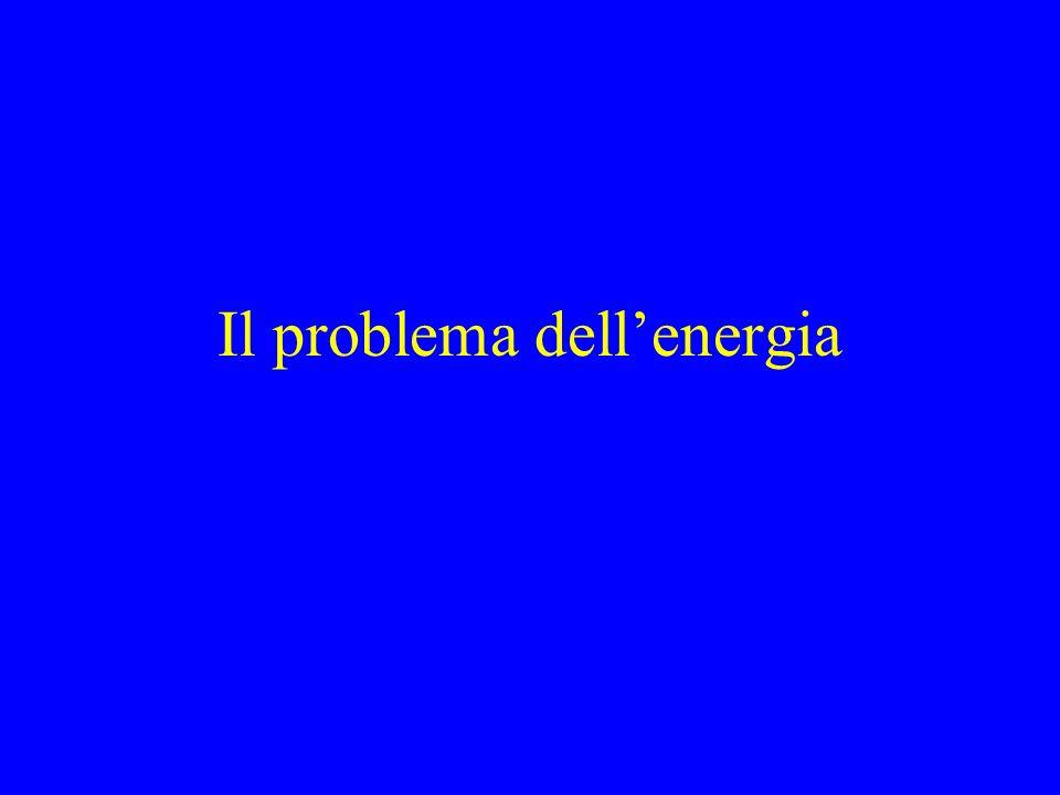 Il problema dell'energia