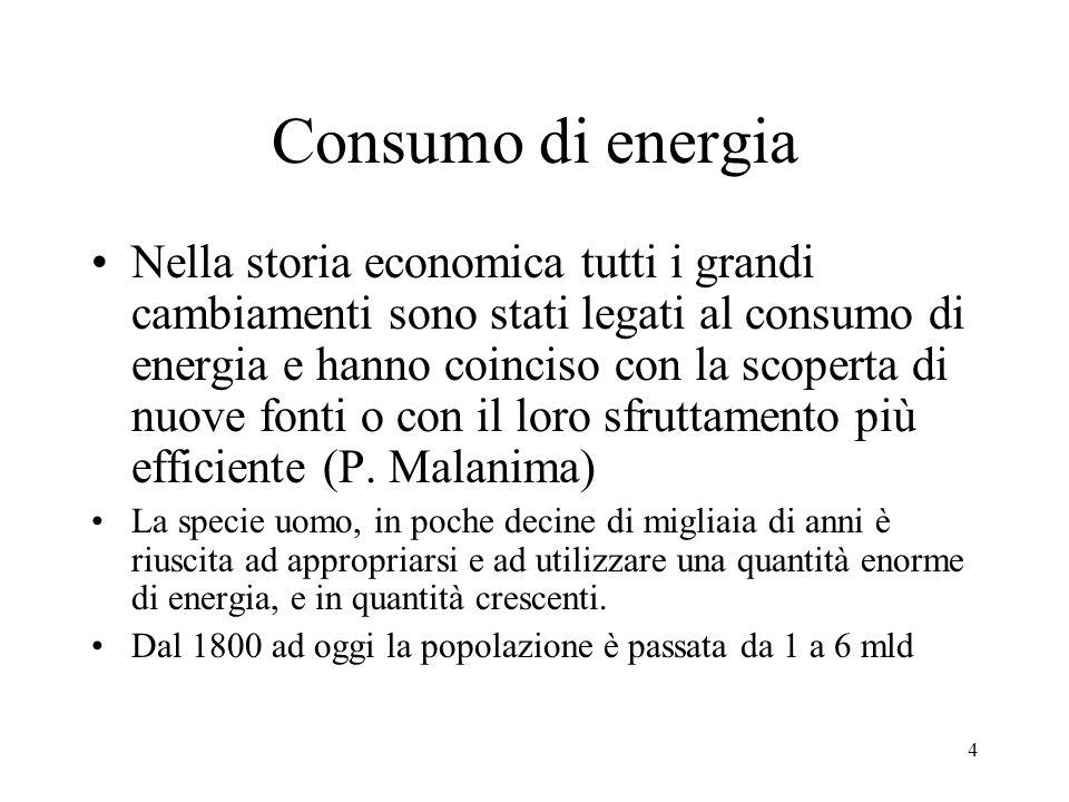 Consumo di energia