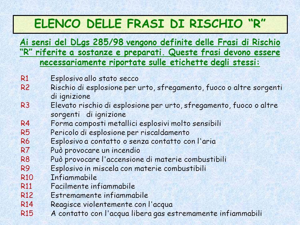 ELENCO DELLE FRASI DI RISCHIO R