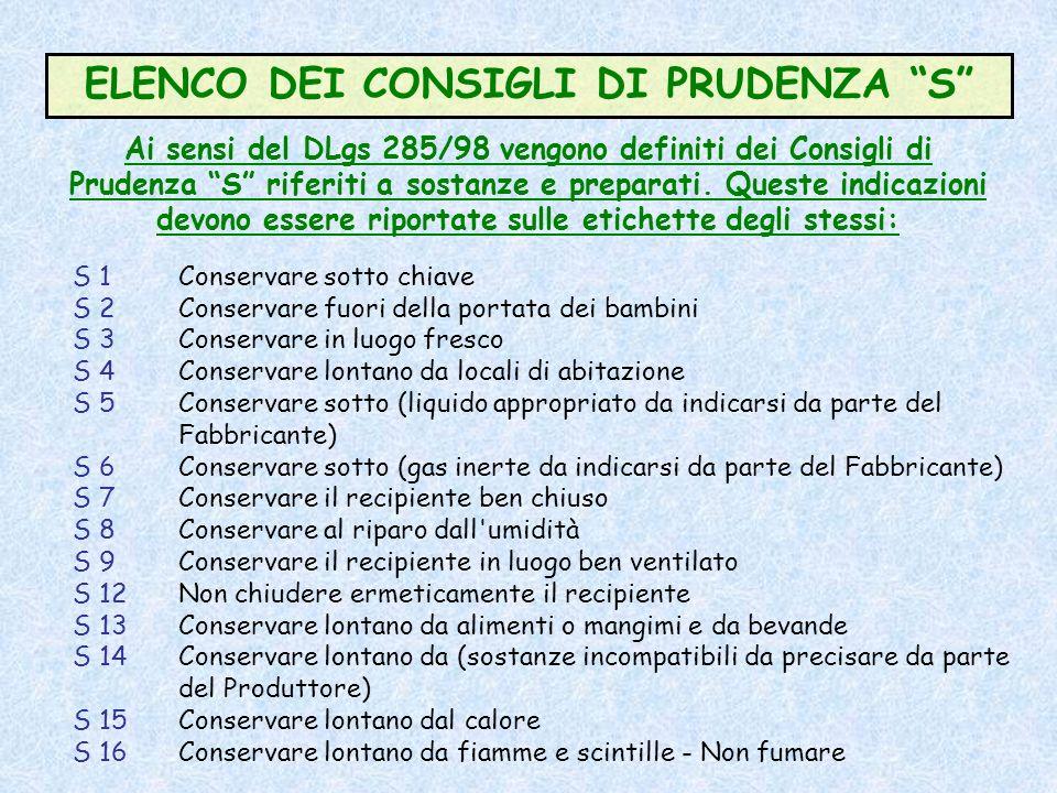 ELENCO DEI CONSIGLI DI PRUDENZA S