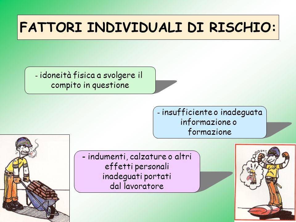 FATTORI INDIVIDUALI DI RISCHIO: