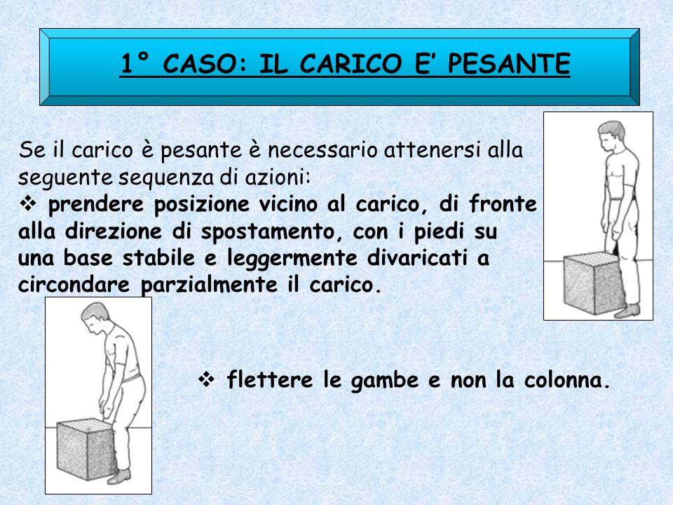 1° CASO: IL CARICO E' PESANTE