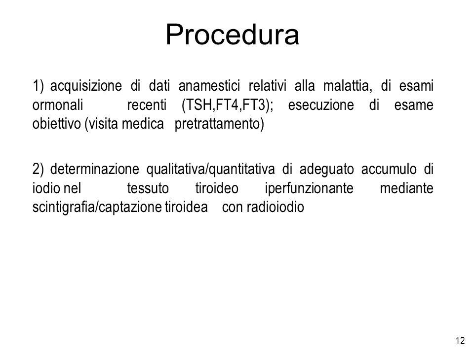Procedura