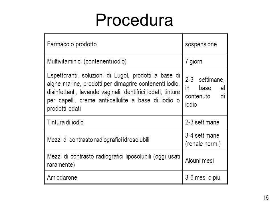 Procedura Farmaco o prodotto sospensione