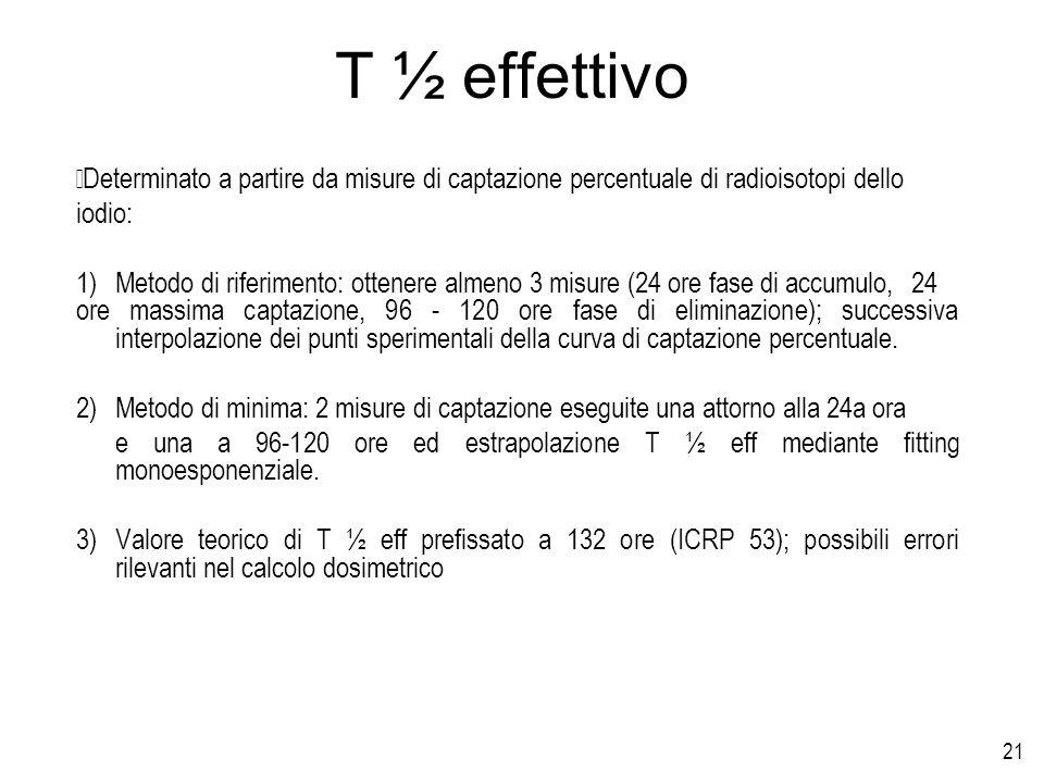 T ½ effettivo Determinato a partire da misure di captazione percentuale di radioisotopi dello. iodio: