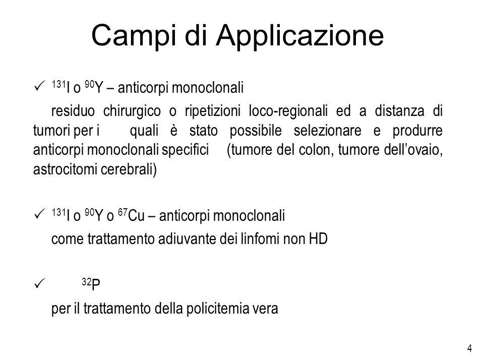 Campi di Applicazione 131I o 90Y – anticorpi monoclonali