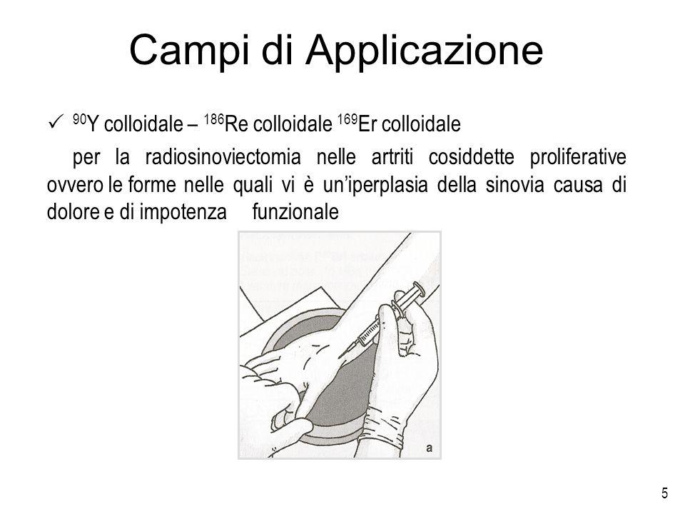 Campi di Applicazione 90Y colloidale – 186Re colloidale 169Er colloidale.