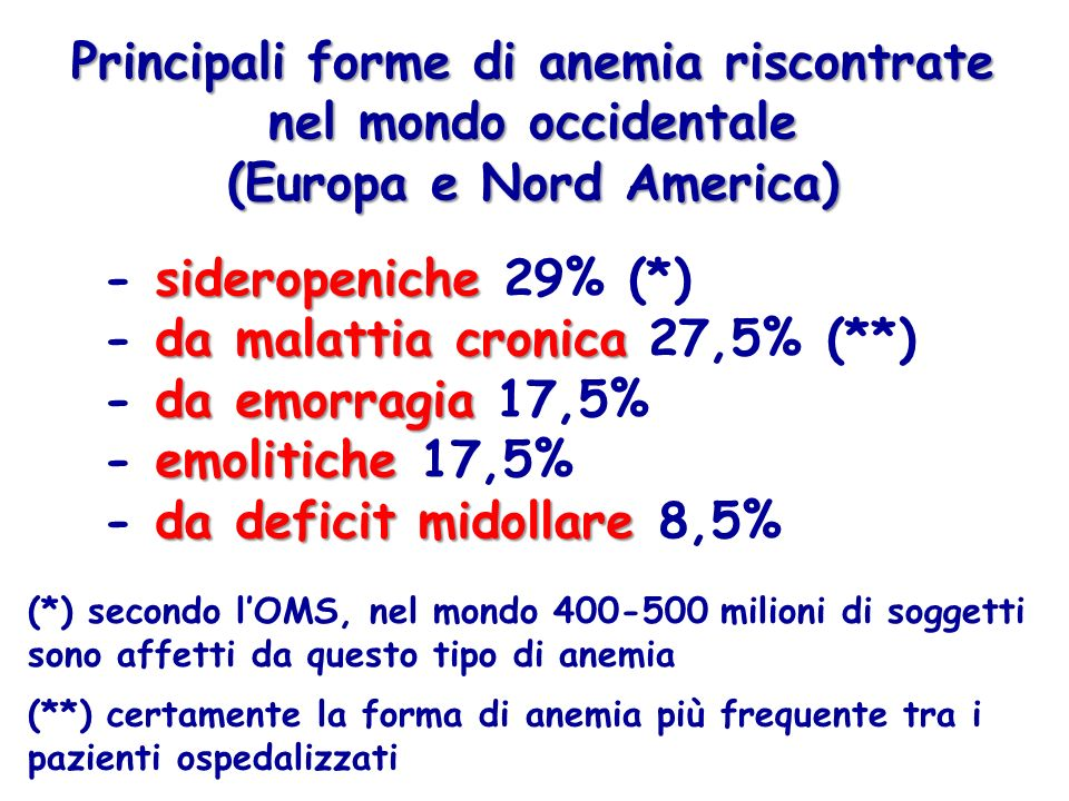 Principali forme di anemia riscontrate nel mondo occidentale
