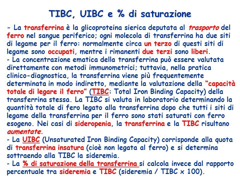 TIBC, UIBC e % di saturazione