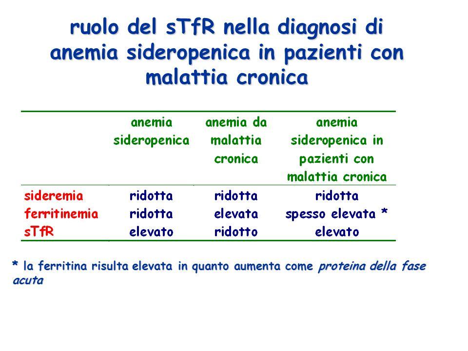 ruolo del sTfR nella diagnosi di anemia sideropenica in pazienti con malattia cronica