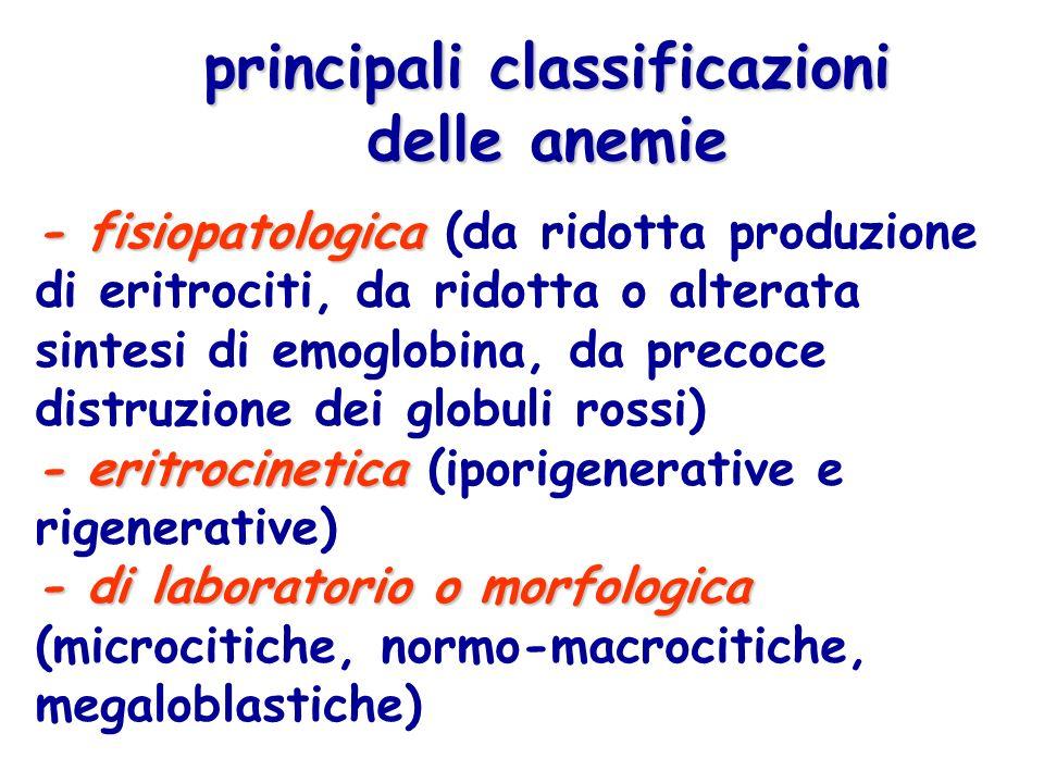 principali classificazioni delle anemie