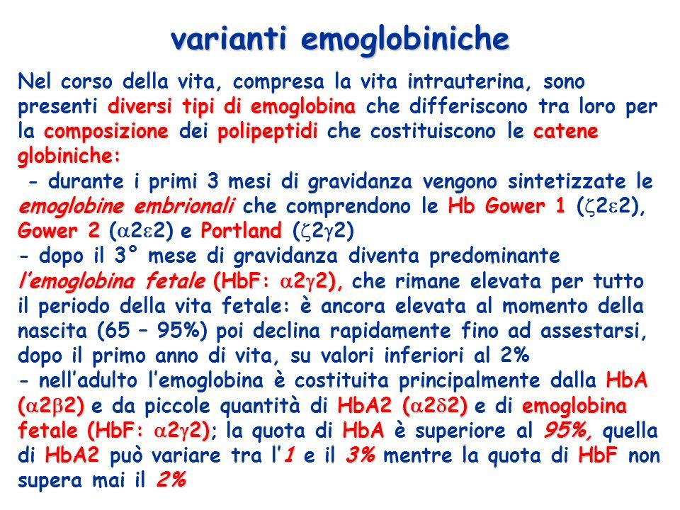 varianti emoglobiniche