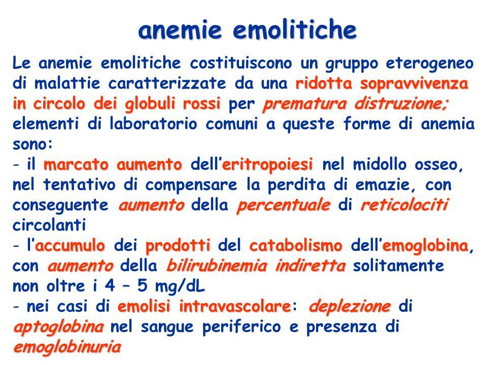 anemie emolitiche