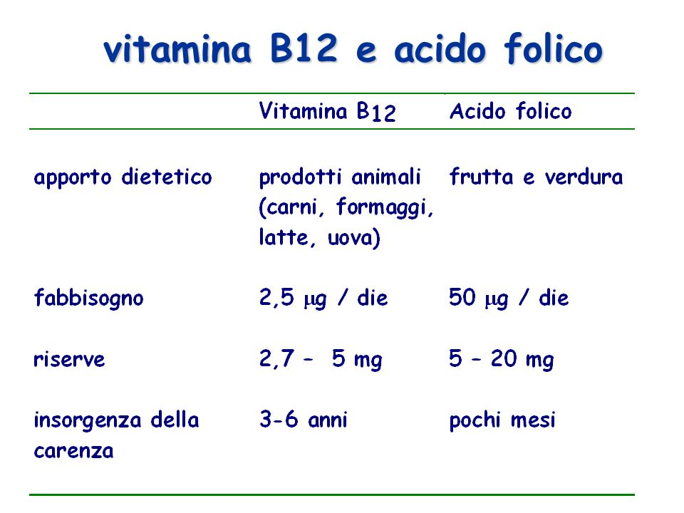vitamina B12 e acido folico