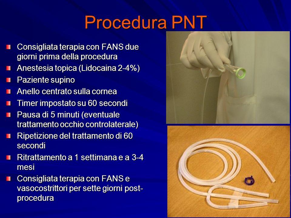 Procedura PNT Consigliata terapia con FANS due giorni prima della procedura. Anestesia topica (Lidocaina 2-4%)