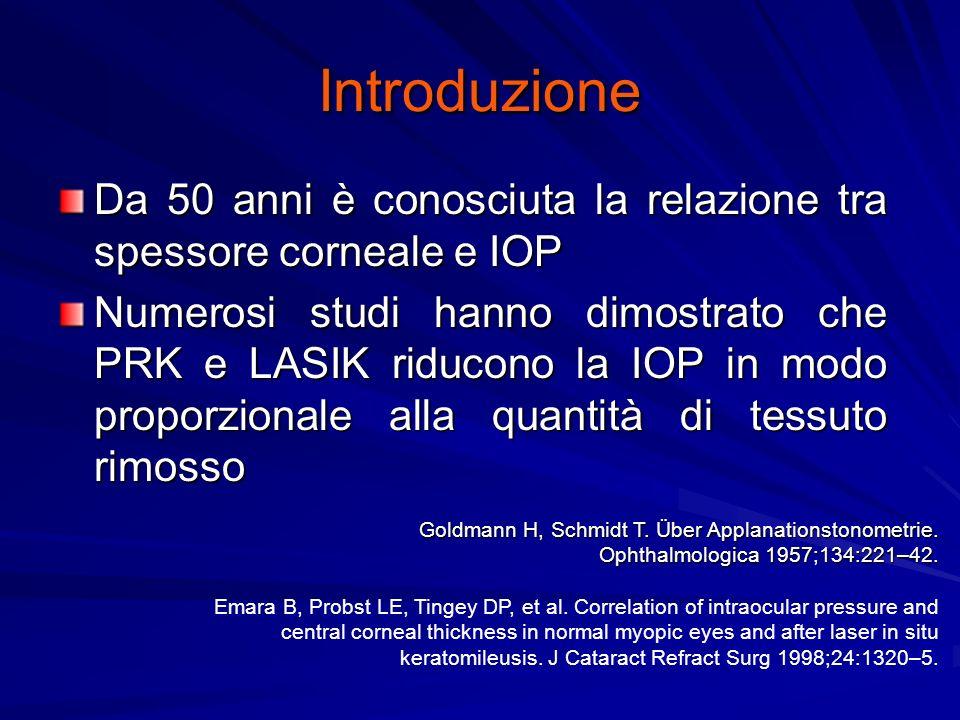 Introduzione Da 50 anni è conosciuta la relazione tra spessore corneale e IOP.