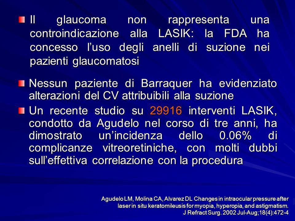 Il glaucoma non rappresenta una controindicazione alla LASIK: la FDA ha concesso l'uso degli anelli di suzione nei pazienti glaucomatosi