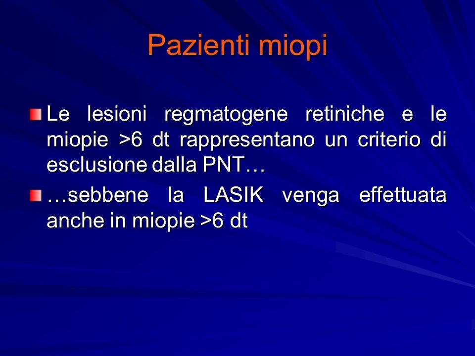 Pazienti miopi Le lesioni regmatogene retiniche e le miopie >6 dt rappresentano un criterio di esclusione dalla PNT…