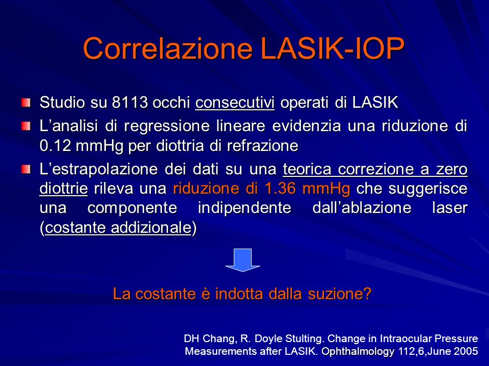 Correlazione LASIK-IOP