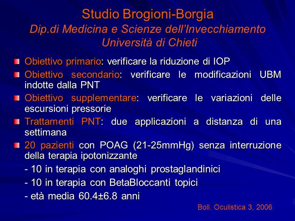 Studio Brogioni-Borgia Dip