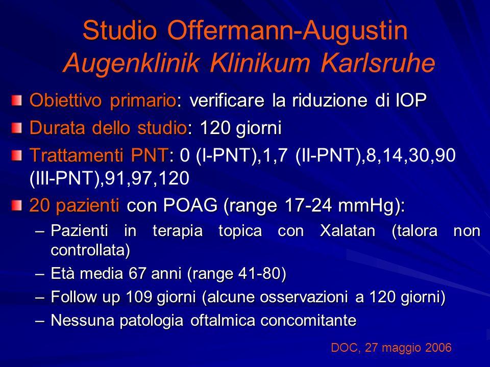 Studio Offermann-Augustin Augenklinik Klinikum Karlsruhe
