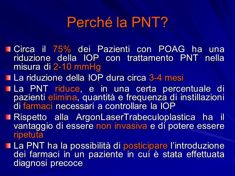 Perché la PNT Circa il 75% dei Pazienti con POAG ha una riduzione della IOP con trattamento PNT nella misura di 2-10 mmHg.