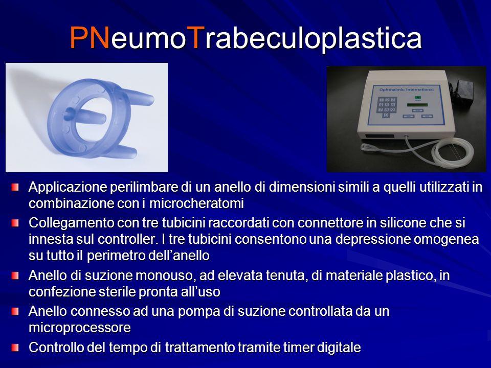 PNeumoTrabeculoplastica