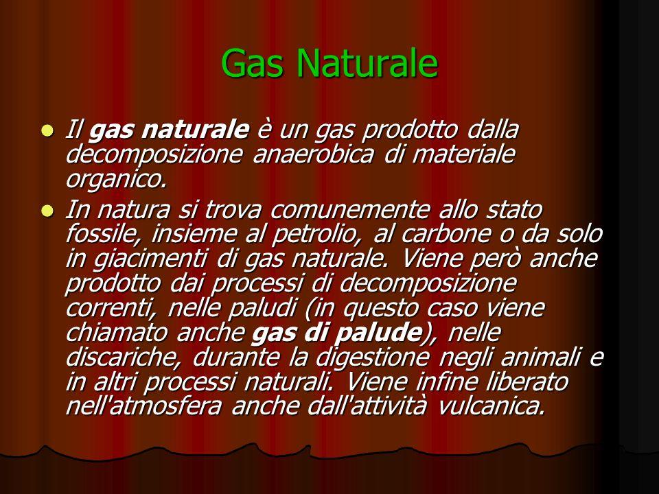 Gas Naturale Il gas naturale è un gas prodotto dalla decomposizione anaerobica di materiale organico.