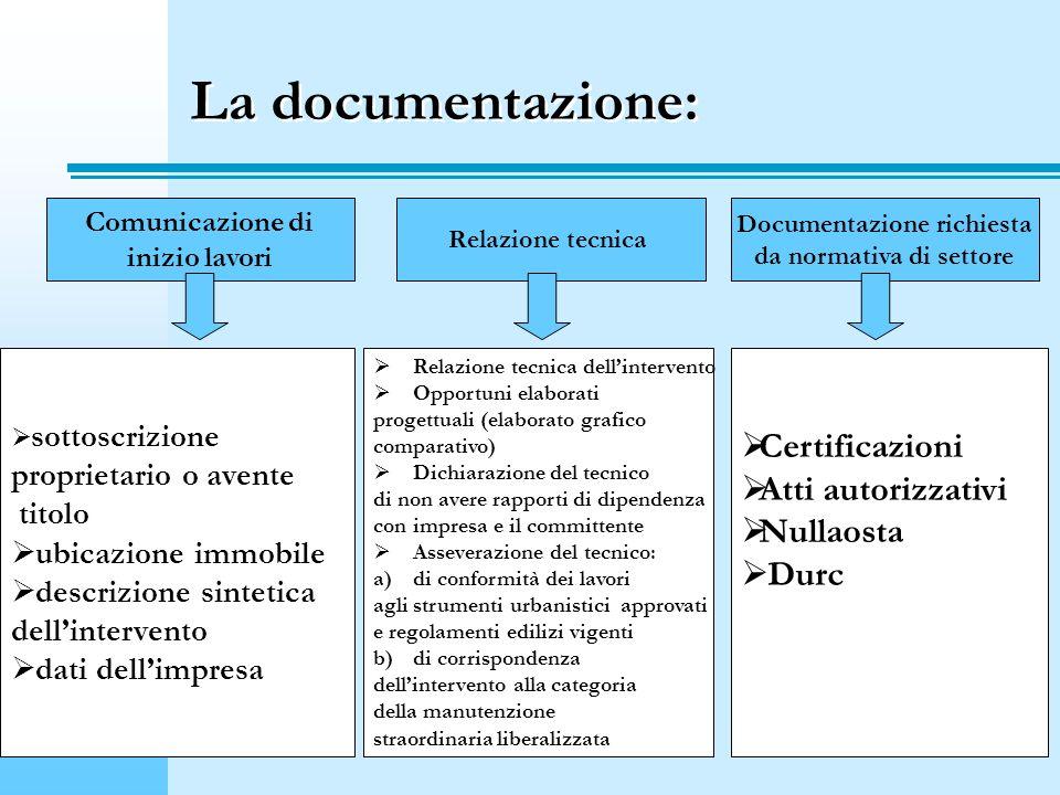 Documentazione richiesta da normativa di settore