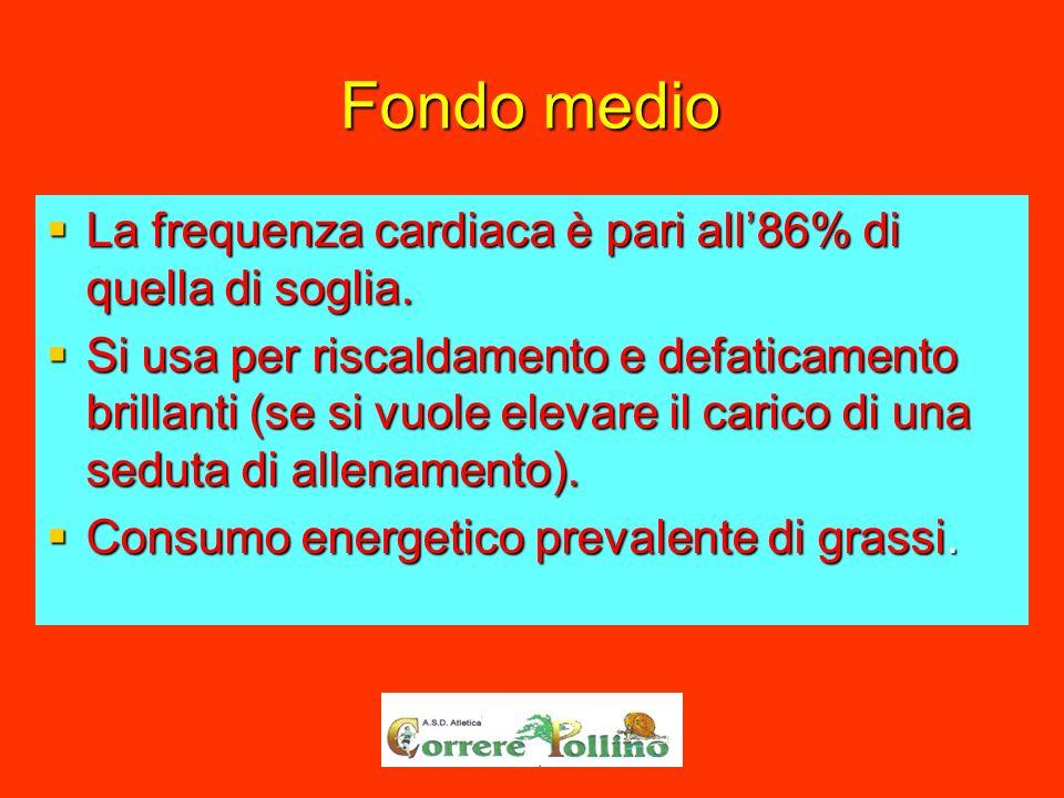 Fondo medio La frequenza cardiaca è pari all'86% di quella di soglia.
